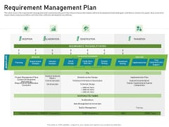 Requirements Governance Plan Requirement Management Plan Inspiration PDF