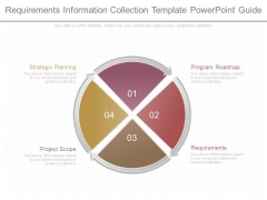 Requirements Information Collection Template Powerpoint Guide