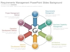 Requirements Management Powerpoint Slides Background