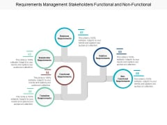 Requirements Management Stakeholders Functional And Non Functional Ppt Powerpoint Presentation Ideas Vector