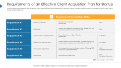 Requirements Of An Effective Client Acquisition Plan For Startup Inspiration PDF
