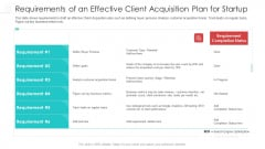 Requirements Of An Effective Client Acquisition Plan For Startup Themes PDF