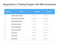 Requirements Of Training Program With Skills Assessment Ppt PowerPoint Presentation Portfolio Slideshow