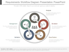 Requirements Workflow Diagram Presentation Powerpoint