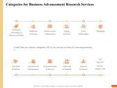 Research Advancement Services Categories For Business Advancement Research Services Guidelines PDF