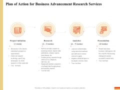 Research Advancement Services Plan Of Action For Business Advancement Research Services Portrait PDF