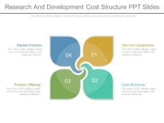 Research And Development Cost Structure Ppt Slides