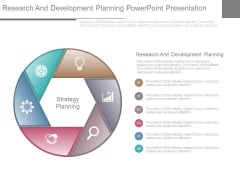 Research And Development Planning Powerpoint Presentation