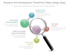 Research And Development Powerpoint Slides Design Ideas