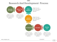 Research And Development Process Ppt PowerPoint Presentation Guide