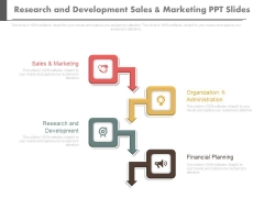 Research And Development Sales And Marketing Ppt Slides