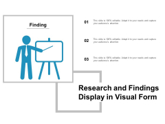 Research And Findings Display In Visual Form Ppt PowerPoint Presentation Layouts Files