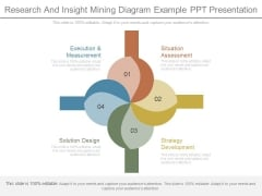 Research And Insight Mining Diagram Example Ppt Presentation