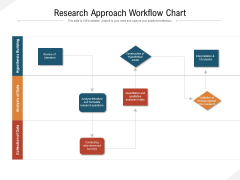 Research Approach Workflow Chart Ppt PowerPoint Presentation Gallery Vector PDF