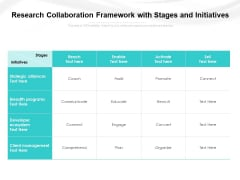 Research Collaboration Framework With Stages And Initiatives Ppt PowerPoint Presentation File Show PDF