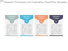 Research Conclusions And Implications Powerpoint Templates