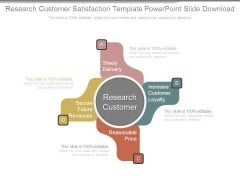 Research Customer Satisfaction Template Powerpoint Slide Download