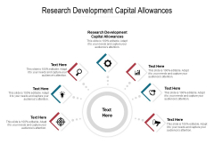 Research Development Capital Allowances Ppt PowerPoint Presentation Pictures Inspiration Cpb Pdf