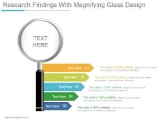 Research Findings With Magnifying Glass Design Ppt PowerPoint Presentation Infographic Template