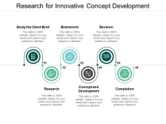 Research For Innovative Concept Development Ppt Powerpoint Presentation Visual Aids Layouts