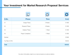 Research For New Product Your Investment For Market Research Proposal Services Formats PDF