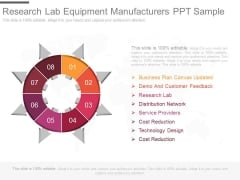 Research Lab Equipment Manufacturers Ppt Sample