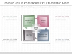 Research Link To Performance Ppt Presentation Slides