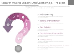 Research Meeting Sampling And Questionnaire Ppt Slides