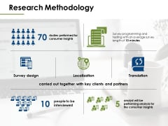 Research Methodology Ppt PowerPoint Presentation Summary Graphics Pictures
