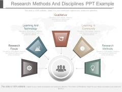 Research Methods And Disciplines Ppt Example