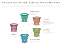 Research Methods And Disciplines Presentation Slides