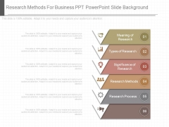 Research Methods For Business Ppt Powerpoint Slide Background