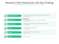Research Plan Framework With Key Findings Ppt PowerPoint Presentation Pictures Model PDF
