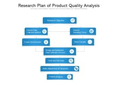 Research Plan Of Product Quality Analysis Ppt PowerPoint Presentation Inspiration Clipart Images PDF