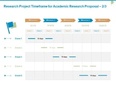 Research Project Timeframe For Academic Research Proposal Event Ppt PowerPoint Presentation Show Inspiration
