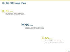 Research Proposal For A Dissertation Or Thesis 30 60 90 Days Plan Portrait PDF