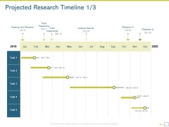 Research Proposal For A Dissertation Or Thesis Projected Research Timeline Topic Structure PDF