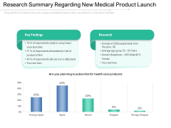 Research Summary Regarding New Medical Product Launch Ppt PowerPoint Presentation Styles Mockup PDF
