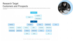 Research Target Customers And Prospects Ppt Infographics Show PDF