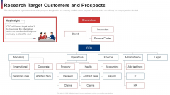 Research Target Customers And Prospects Ppt Slides Topics PDF