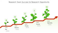 Research Team Success For Research Opportunity Ppt Model Layouts PDF