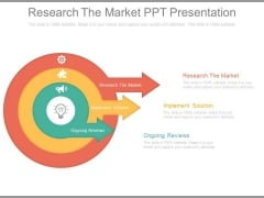 Research The Market Ppt Presentation