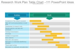 Research Work Plan Table Chart 111 Powerpoint Ideas
