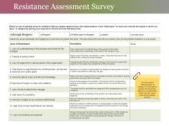 Resistance Assessment Survey Ppt PowerPoint Presentation Icon Picture