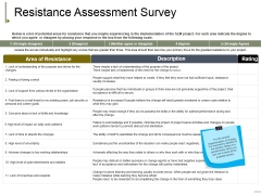 Resistance Assessment Survey Ppt PowerPoint Presentation Pictures Graphic Images