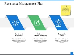 Resistance Management Plan Ppt PowerPoint Presentation Summary Objects