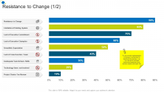 Resistance To Change Expectation Corporate Transformation Strategic Outline Portrait PDF