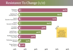 Resistance To Change Template 1 Ppt PowerPoint Presentation Infographic Template Rules