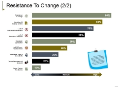 Resistance To Change Template 2 Ppt PowerPoint Presentation Summary Slide Download