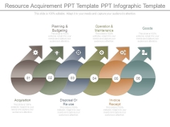 Resource Acquirement Ppt Template Ppt Infographic Template
